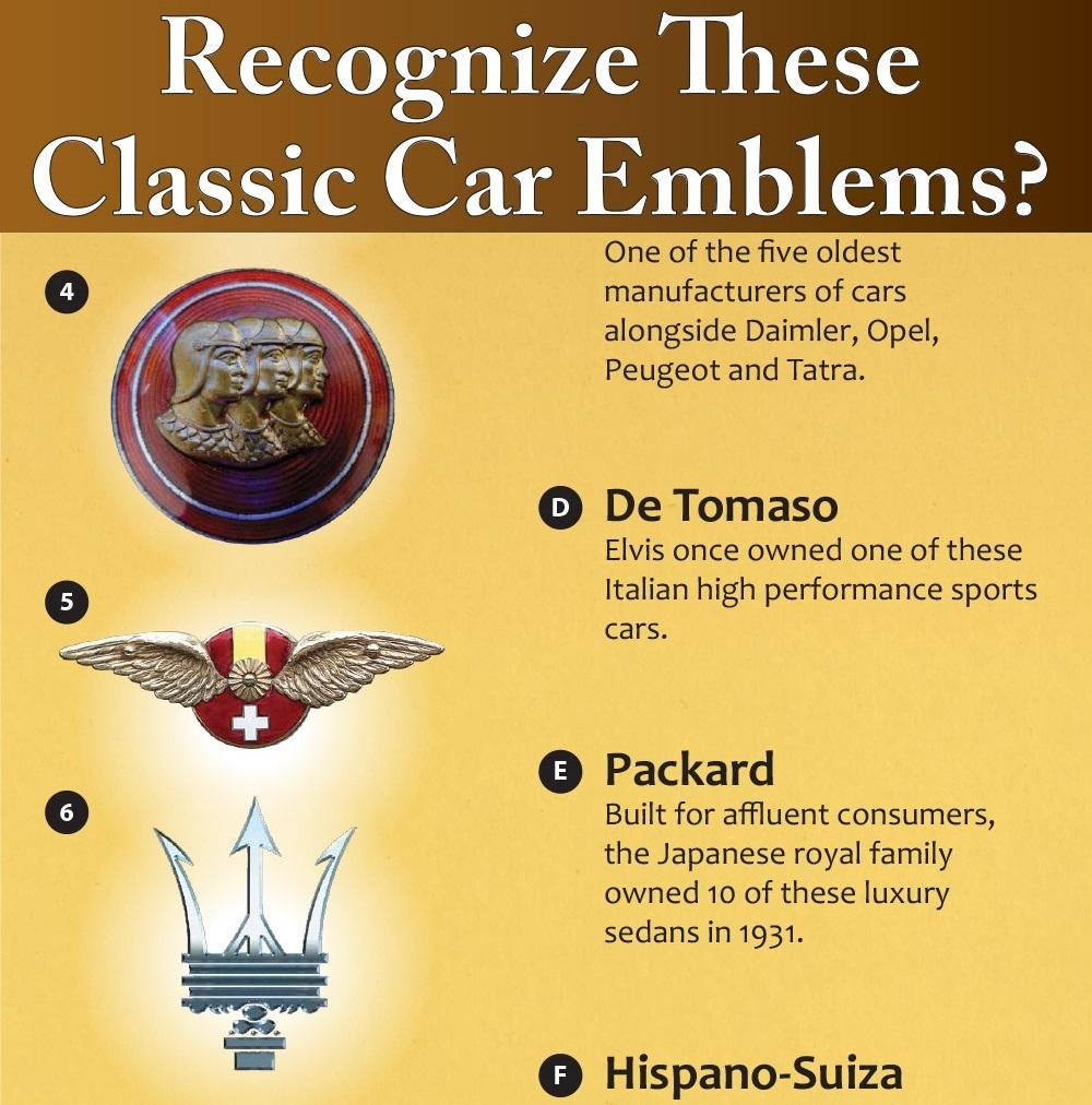 Do You Know Your Classic Car Emblems? Take Our Quiz