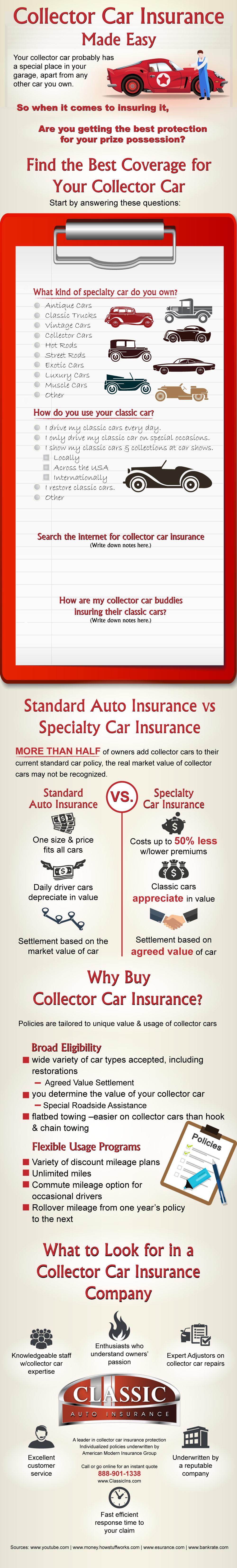 Classic Auto Insurance   Classic Car Insurance   Collector Car Insurance