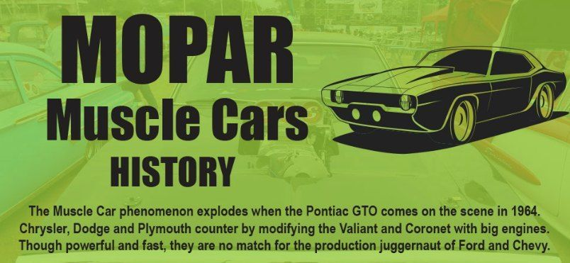 celebrate 80 years of mopar with a little history